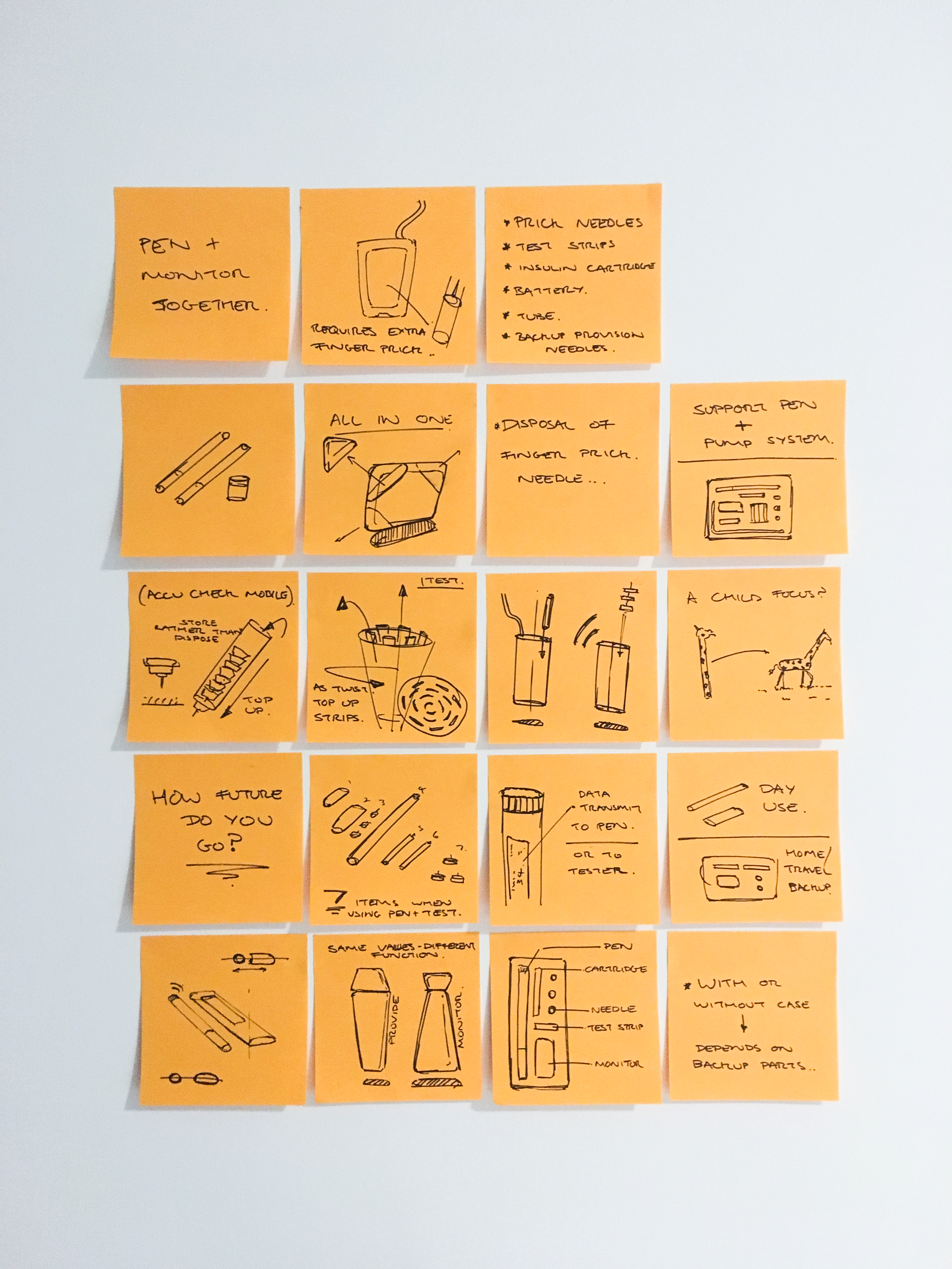 Post it ideation- diabetes kit