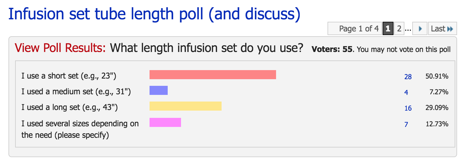 tube measurements poll